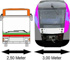 Bahn komfortabler als Bus
