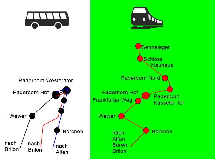 Bahn schafft in Paderborn Verbindungen über das Westerntor hinaus