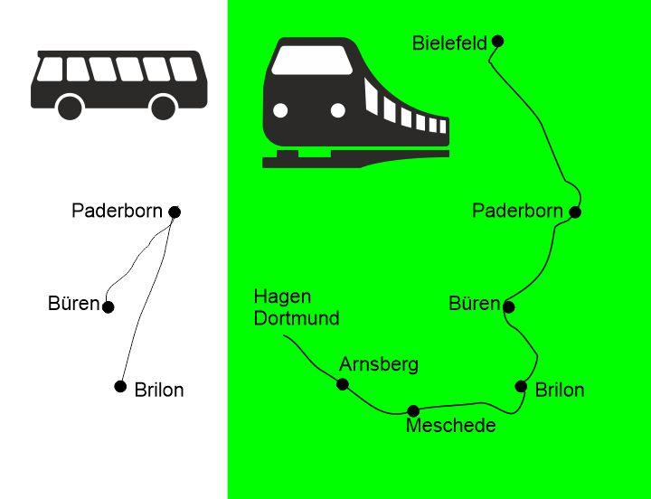 Bahn schafft weiträumige Verbindung